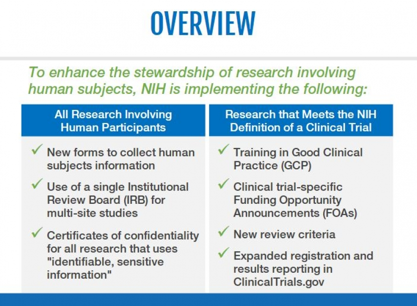 NIH Requirements for Human Subject Research Banner Photo